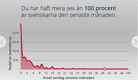 Massor Sex